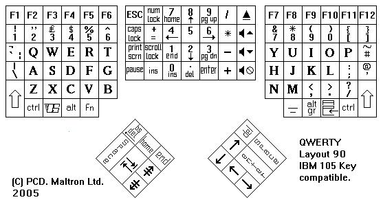 Maltron Dual Hand 3D Ergonomic Keyboards   BoundlessAT com